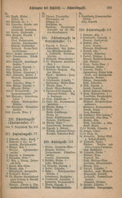 Alte Berufe 231 Mit Dem Besten Service Bauer Herrlich Alte Geschmiedete Heugabel Nr
