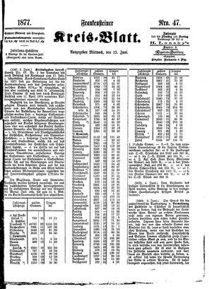 Frankensteiner Kreisblatt vom 13.06.1877