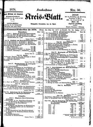 Frankensteiner Kreisblatt vom 13.04.1878