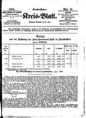 Frankensteiner Kreisblatt vom 25.06.1884