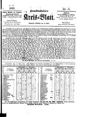 Frankensteiner Kreisblatt vom 19.04.1893
