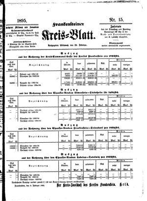 Frankensteiner Kreisblatt vom 20.02.1895