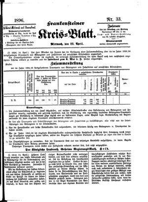Frankensteiner Kreisblatt vom 22.04.1896
