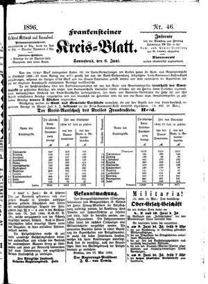 Frankensteiner Kreisblatt on Jun 6, 1896