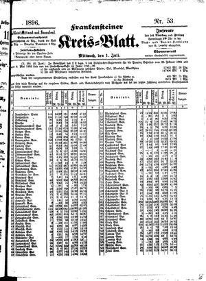 Frankensteiner Kreisblatt vom 01.07.1896