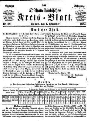 Osthavelländisches Kreisblatt on Nov 4, 1854