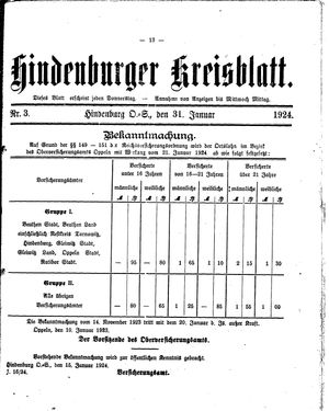 Zabrzer (Hindenburger) Kreisblatt on Jan 31, 1924