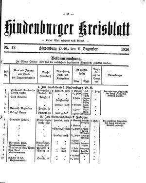 Zabrzer (Hindenburger) Kreisblatt on Dec 6, 1926