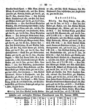 Görlitzer Anzeiger vom 07.02.1839