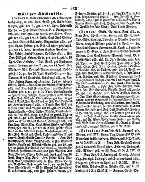 Görlitzer Anzeiger vom 06.05.1841