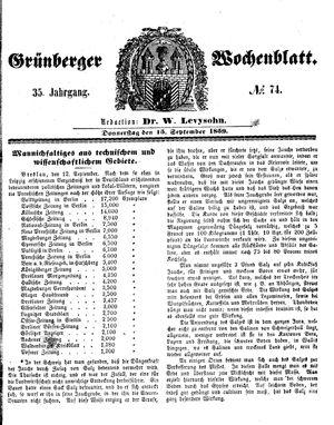 Grünberger Wochenblatt vom 15.09.1859