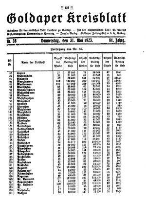 Goldaper Kreisblatt vom 31.05.1923