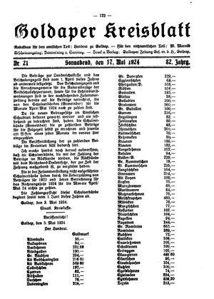 Goldaper Kreisblatt vom 17.05.1924