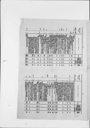 Norddeutsche allgemeine Zeitung vom 07.02.1894