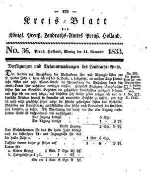 Kreisblatt des Königl. Preuss. Landraths-Amtes Preuss. Holland vom 11.11.1833