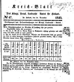 Kreisblatt des Königl. Preuss. Landraths-Amtes Preuss. Holland vom 14.12.1840